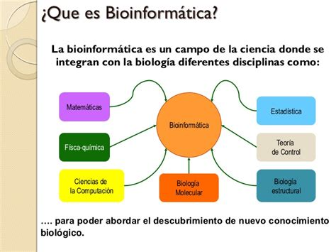 Introduccion a la bioinformatica