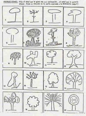 INTRODUCCIÓN A LA PSICOLOGÍA. BACHILLERATO. : Test del árbol