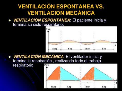 Introduccion a la Ventilacion Mecanica