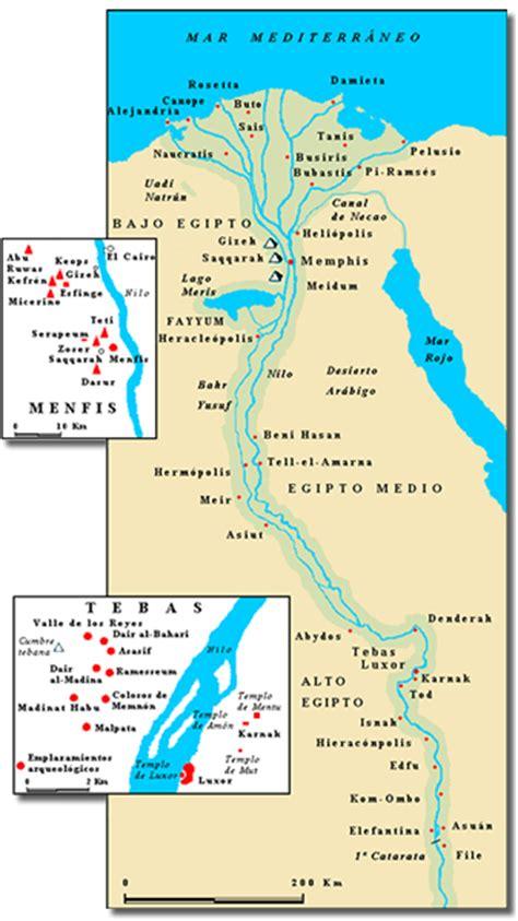 Introducción a los Jeroglíficos | Egipto & Mesopotamia
