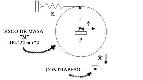 Introducción, definición y clasificación - Monografias.com