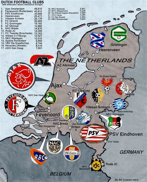 Introduction to the Dutch Football Eredivisie   Online ...