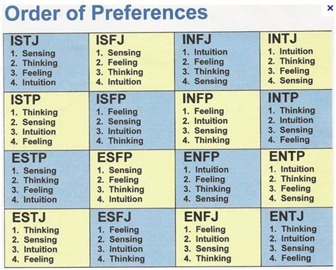 Introvert Extrovert Personality Test | Take the Test! What ...