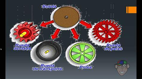 Inventos y descubrimientos famosos, la rueda - YouTube