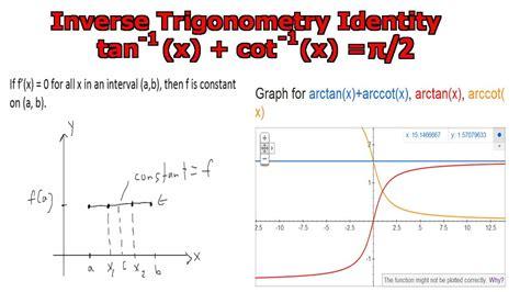 Inverse Trig Identity: arctan x  + arccot x  = pi/2   YouTube