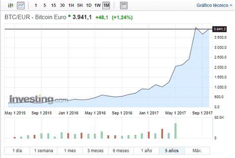 Invertir en BITCOINS: La guía completa 2018 para lograr el ...