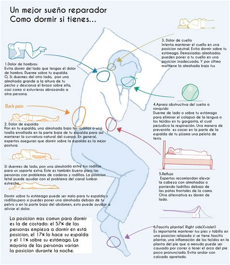 Investigaciones prueban que dormir de tu lado izquierdo es ...