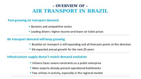 Investments & Business oportunities - Airport Concessions