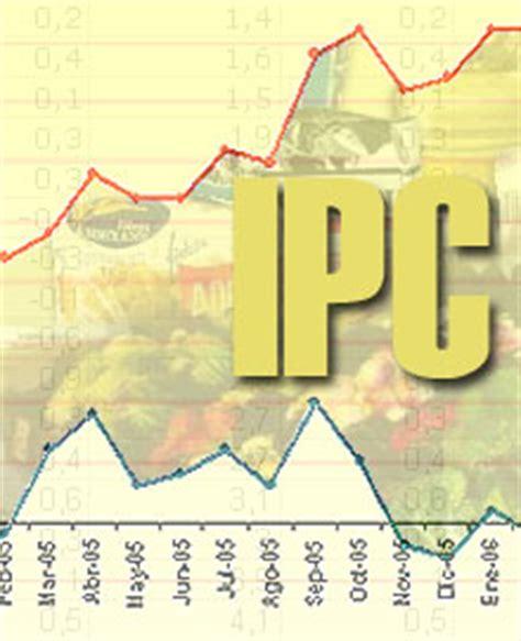 IPC Colombia   InflacionInflacion