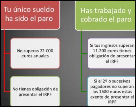 Irpf 2016 Obligacion De Declarar   newhairstylesformen2014.com