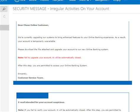 Irregular Activities On Your Account: A‏ Chase Bank Phish ...