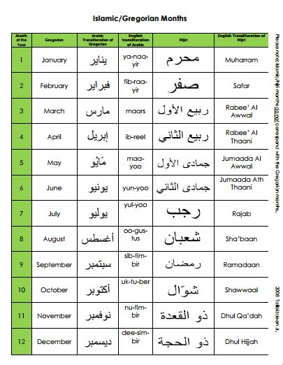 islamic months in order Gallery