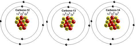 Isótopos de Carbono - Biofísica I - FCiências