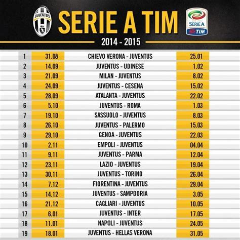 Italy Serie A Table Standings Soccerway | Brokeasshome.com