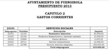Izquierda Unida Fuengirola: Aquí se ve la ideología del PP