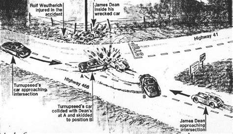 James Dean Porsche Found?   TheGentlemanRacer.com