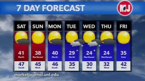 January 16, 2015 Weather Forecast   YouTube