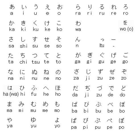 Japanese Language 日本語