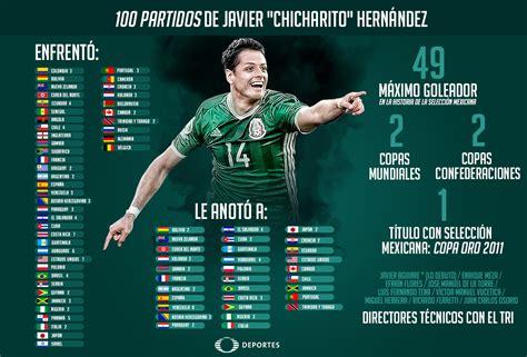 Javier 'Chicharito' Hernández, centenario con Selección de ...