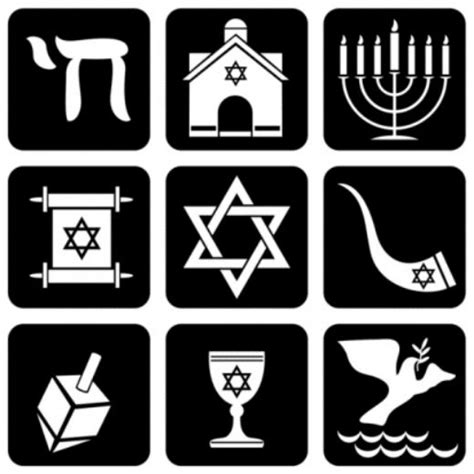 Jewish Religious Movements- Part 1   eTeacher Hebrew ...