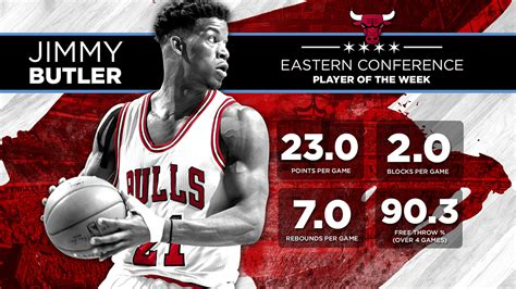 Jimmy Butler named NBA Eastern Conference Player of the ...