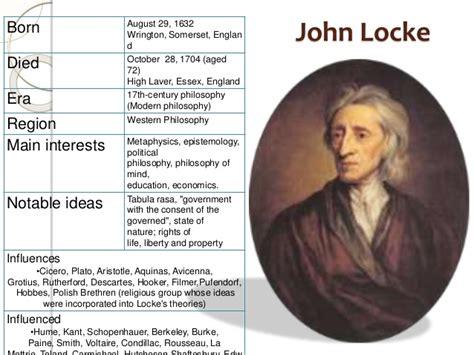 John Locke philosophy of man