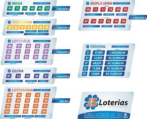 JS LOTERIAS: Atualizações dos resultados das Loterias Caixa