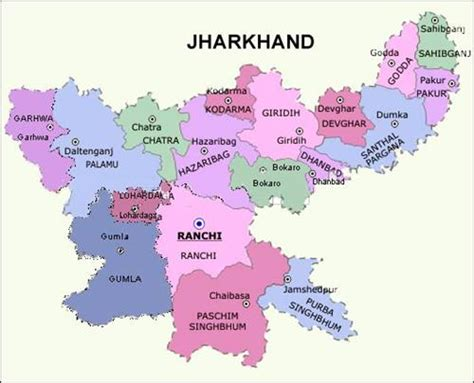 JSSCDC Scheduled Castes Loans in Jharkhand