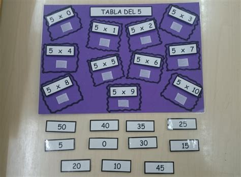 juego tablas de multiplicar | tablas de multiplicar ...