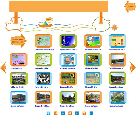 Juegos interactivos de las Tablas de Multiplicar - Educanave.