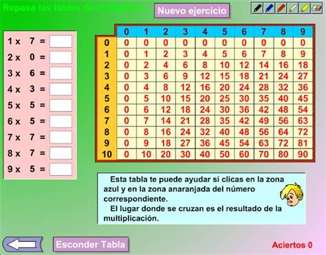 Juegos para aprender las tablas de multiplicar - Aula de Elena