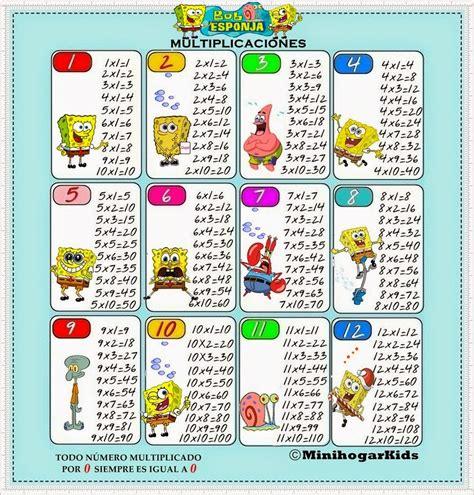 Juegos para aprender las tablas de multiplicar ...