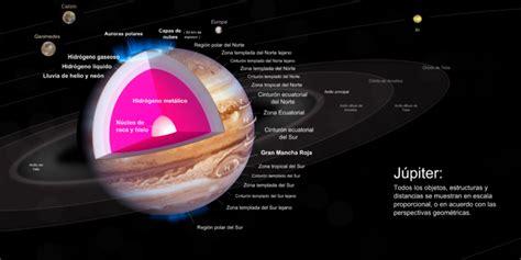 Júpiter (planeta) - Wikipedia, la enciclopedia libre