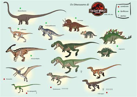 Jurassic world dinosaurs list   Thepix.info