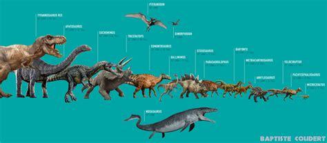 Jurassic World Dinosaurs List   www.pixshark.com   Images ...