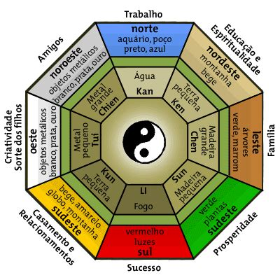 Just me...Luna: Um bom Feng Shui.