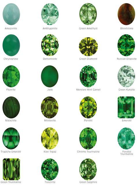 Kaia Joyas: GUÍA DE GEMAS VERDES | Piedras preciosas de ...