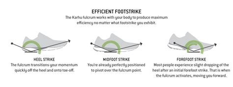 Karhu Flow4 Trainer Fulcrum Review | Running Shoes Guru