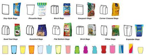 KeepCup Store - Accessories - KeepCup Carry Bag - Hero ...