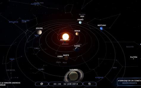KIKKA: Guia para ver: PLANETAS visibles de JUNIO 2014 ...