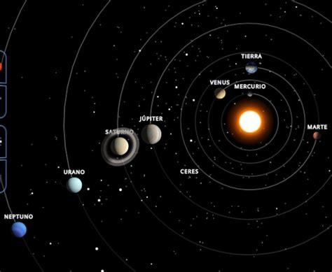 KIKKA: Urano Neptuno Plutón ciclo Jupiter-Saturno CICLOS ...