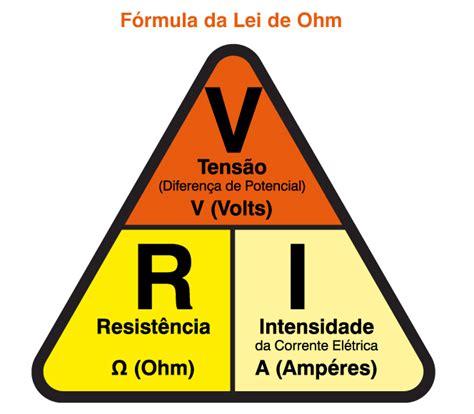 Kit de Eletronica: Calculo de Ohm - Como calcular resistores
