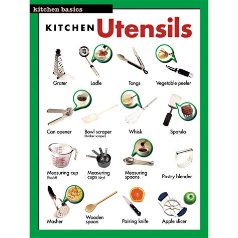 Kitchen Design Gallery: Kitchen Utensils Names And Pictures