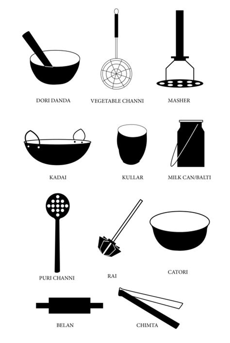 Kitchen Utensils Drawing With Names ~ crowdbuild for