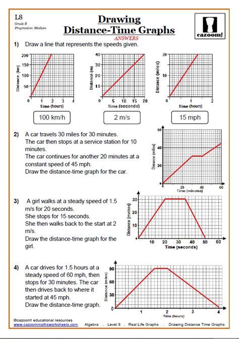 KS3 and KS4 Real Life Graphs Worksheet   Real Life Graphs GCSE