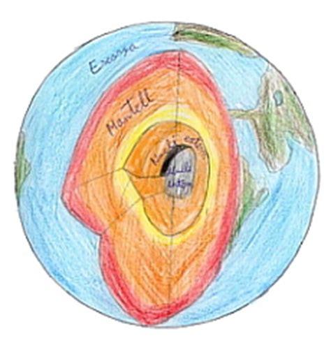 L'escora de la Terra