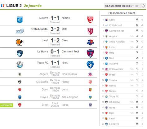 L2   2e   Les premiers résultats   Ligue 2   rclensois.fr