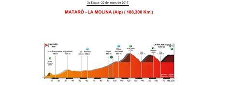La 97a Volta Ciclista a Catalunya passarà pel Vallès ...