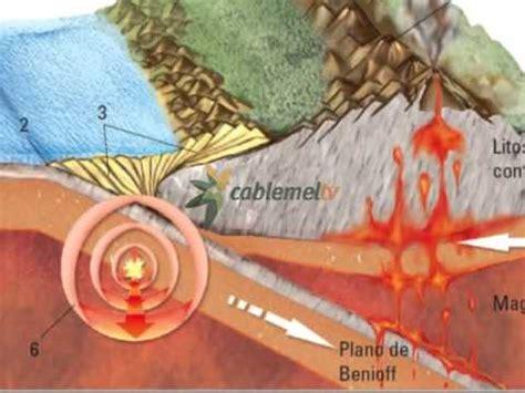 La actividad sísmica en el Mediterráneo se debe al ...