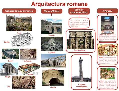 La antigua Roma | juanjoromero.es